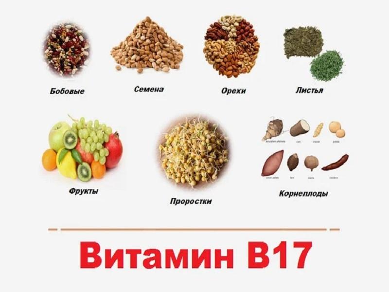 продукты с В17