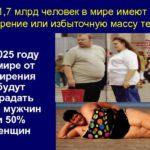 6 типов ожирения