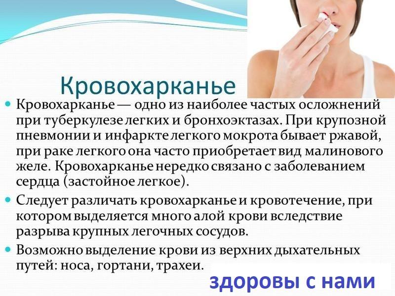 кровохарканье при туберкулезе