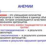 В чём коварность анемии